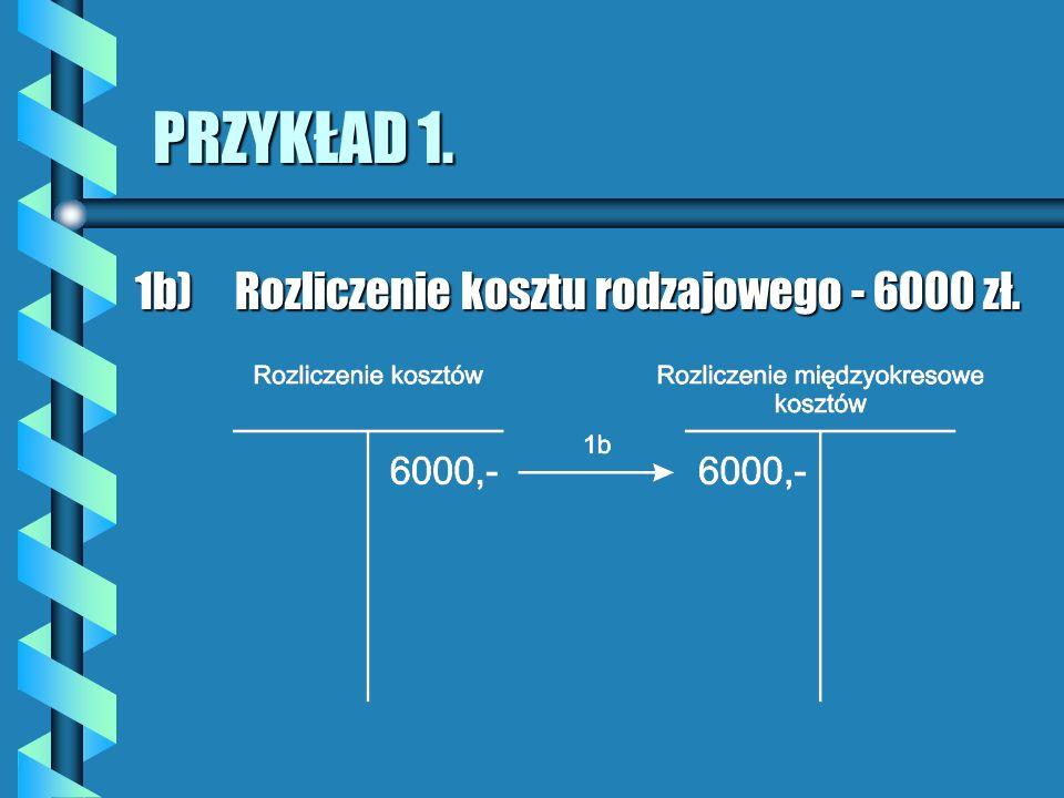 PRZYKŁAD 1. 1b) Rozliczenie kosztu rodzajowego - 6000 zł.