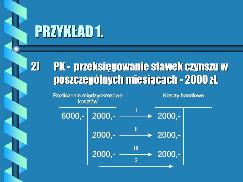 PRZYKŁAD 1. 2) PK - przeksięgowanie stawek czynszu w poszczególnych miesiącach - 2000 zł.