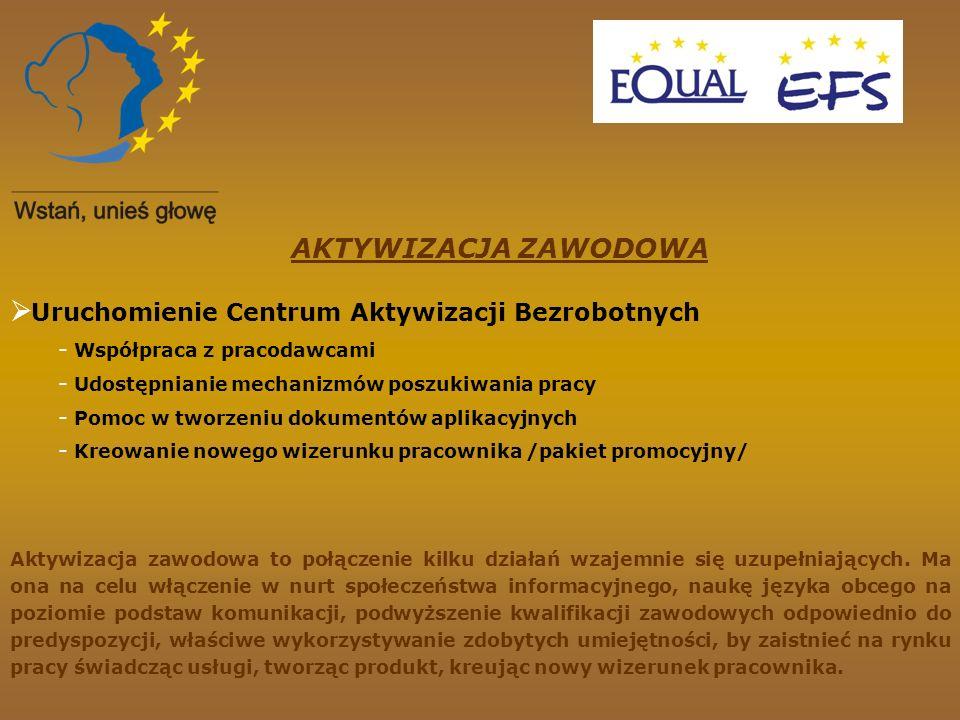 AKTYWIZACJA ZAWODOWA Uruchomienie Centrum Aktywizacji Bezrobotnych - Współpraca z pracodawcami - Udostępnianie mechanizmów poszukiwania pracy - Pomoc