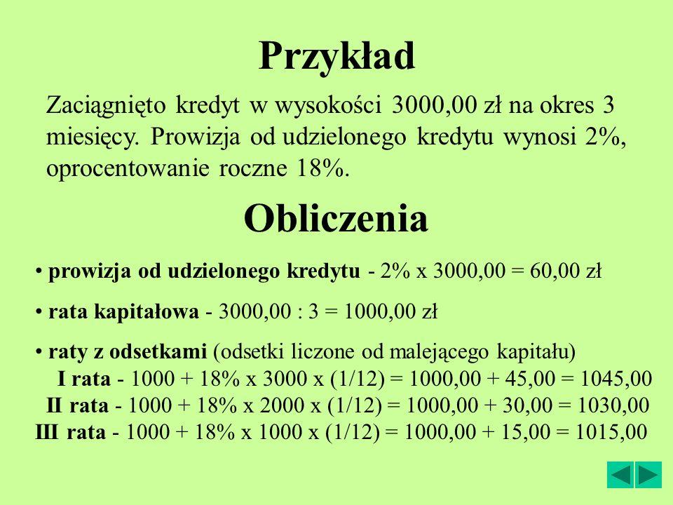 Przykład prowizja od udzielonego kredytu - 2% x 3000,00 = 60,00 zł rata kapitałowa - 3000,00 : 3 = 1000,00 zł raty z odsetkami (odsetki liczone od malejącego kapitału) I rata - 1000 + 18% x 3000 x (1/12) = 1000,00 + 45,00 = 1045,00 II rata - 1000 + 18% x 2000 x (1/12) = 1000,00 + 30,00 = 1030,00 III rata - 1000 + 18% x 1000 x (1/12) = 1000,00 + 15,00 = 1015,00 Zaciągnięto kredyt w wysokości 3000,00 zł na okres 3 miesięcy.