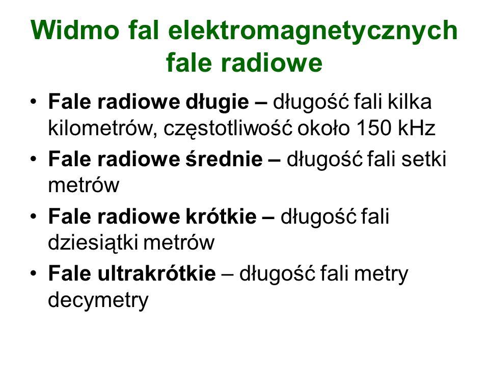 Widmo fal elektromagnetycznych fale radiowe Fale radiowe długie – długość fali kilka kilometrów, częstotliwość około 150 kHz Fale radiowe średnie – dł