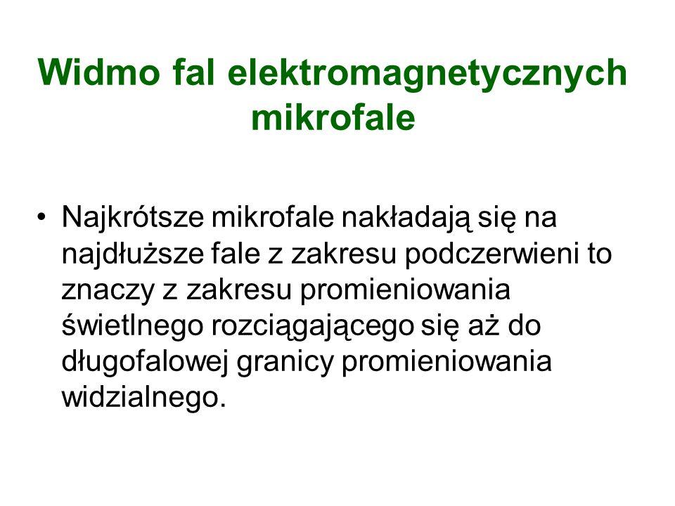 Widmo fal elektromagnetycznych mikrofale Najkrótsze mikrofale nakładają się na najdłuższe fale z zakresu podczerwieni to znaczy z zakresu promieniowan
