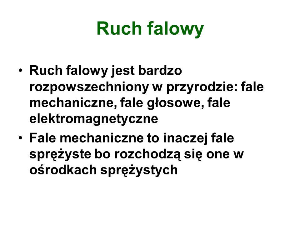 Ruch falowy Ruch falowy jest bardzo rozpowszechniony w przyrodzie: fale mechaniczne, fale głosowe, fale elektromagnetyczne Fale mechaniczne to inaczej