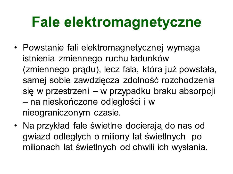 Fala elektromagnetyczna Fala elektromagnetyczna to rozchodzące się w przestrzeni zaburzenia w postaci zmiennych pól elektrycznego i magnetycznego.