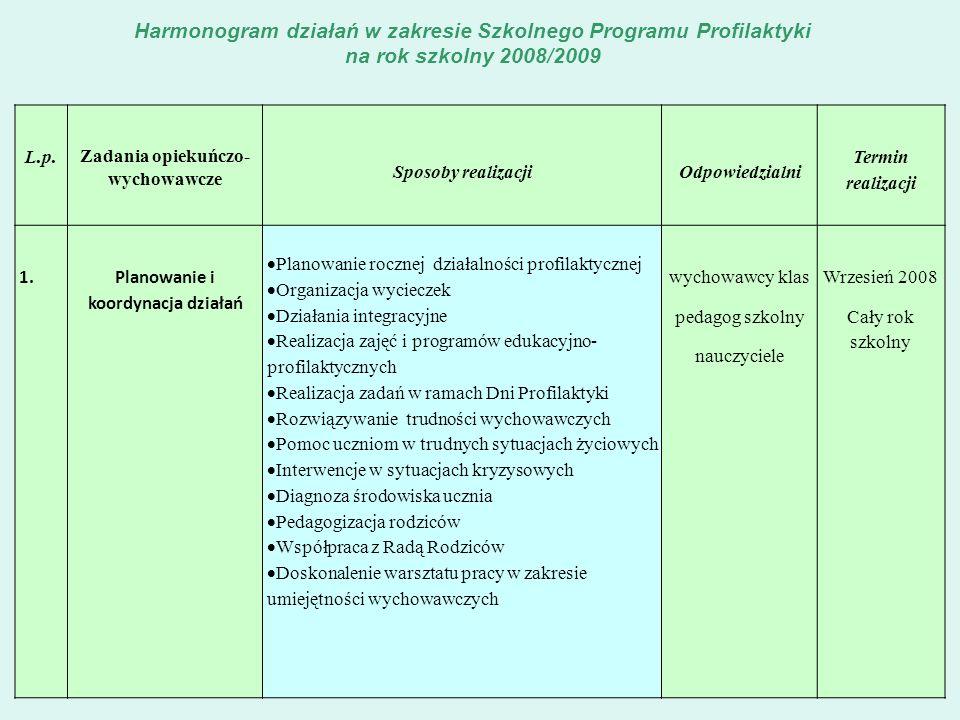 L.p. Zadania opiekuńczo- wychowawcze Sposoby realizacjiOdpowiedzialni Termin realizacji 1.Planowanie i koordynacja działań Planowanie rocznej działaln