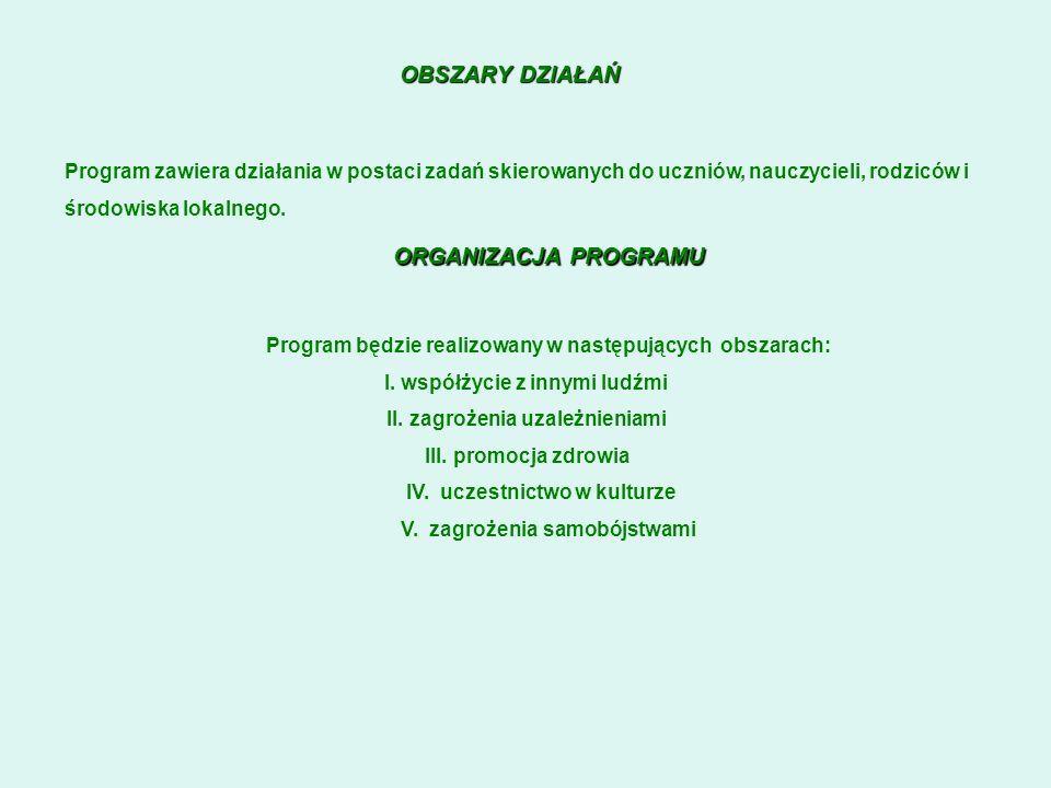 OBSZARY DZIAŁAŃ Program zawiera działania w postaci zadań skierowanych do uczniów, nauczycieli, rodziców i środowiska lokalnego. ORGANIZACJA PROGRAMU