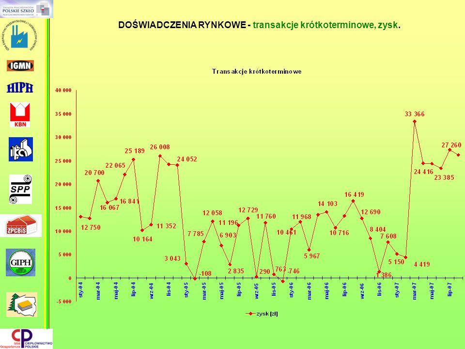 Produkcja: 11 800 MW; 54 TWh/a Dystrybucja 31,7 TWh/a bilans: + 22,3 TWh/a Produkcja: 5 282 MW; 20,8 TWh/a Dystrybucja: 31,5 TWh/a bilans = - 10,7 TWh/a Produkcja: 741 MW; 3 TWh/a Dystrybucja 20,3 TWh/a bilans = - 17,3 TWh/a Niedobór: - 11,9 TWh Podaż wytwórców niezależnych: 38/25 TWh Dla rynku ??.