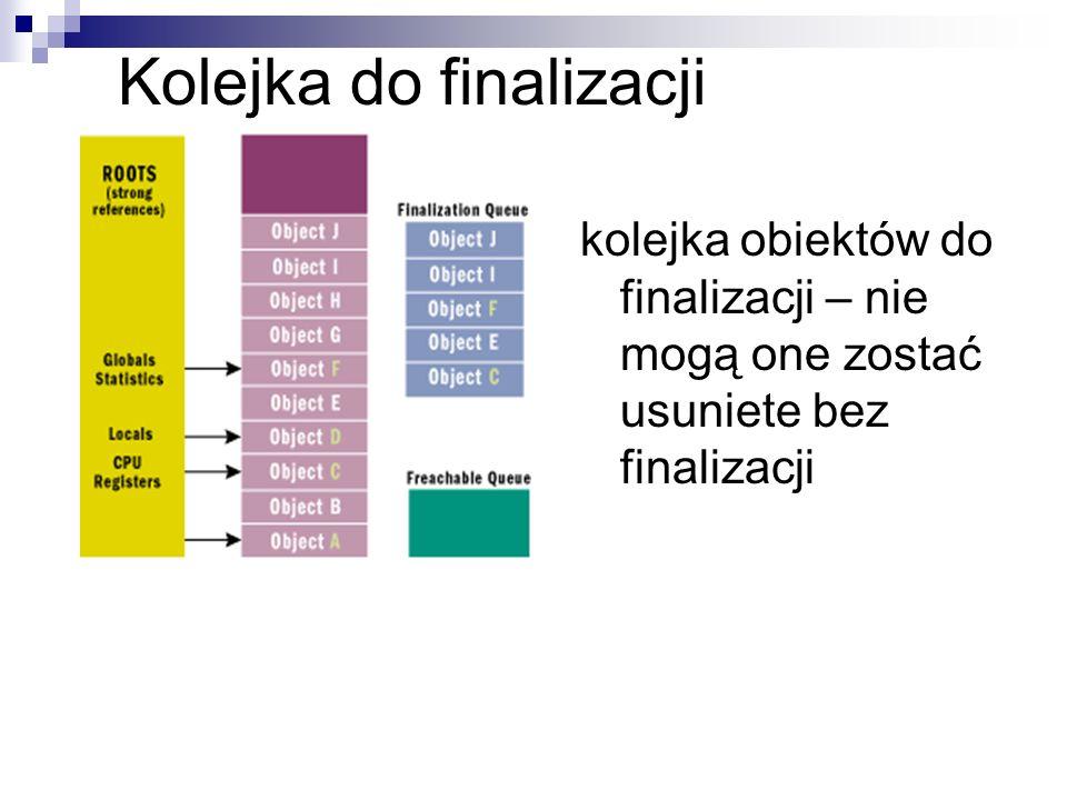 Kolejka do finalizacji kolejka obiektów do finalizacji – nie mogą one zostać usuniete bez finalizacji
