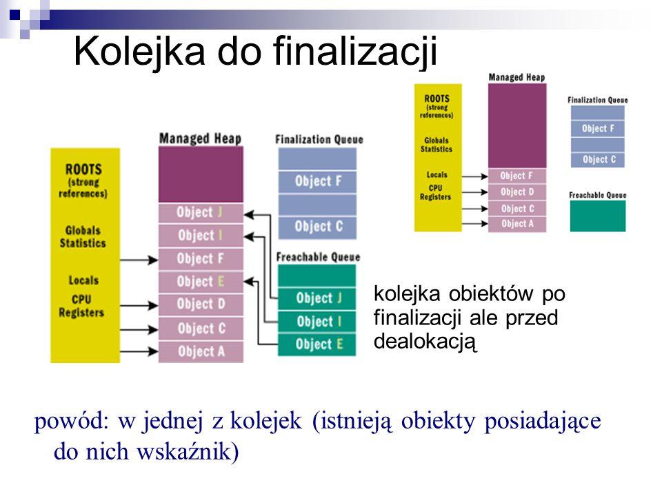 Kolejka do finalizacji kolejka obiektów po finalizacji ale przed dealokacją powód: w jednej z kolejek (istnieją obiekty posiadające do nich wskaźnik)