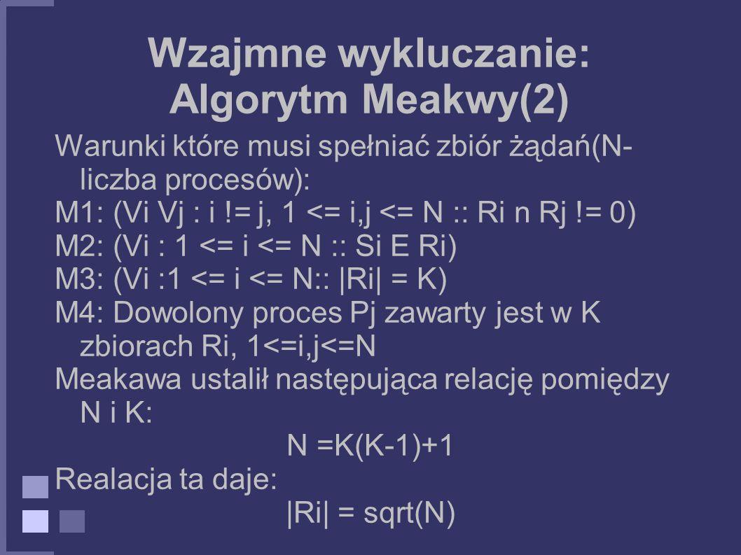Wzajmne wykluczanie: Algorytm Meakwy(2) Warunki które musi spełniać zbiór żądań(N- liczba procesów): M1: (Vi Vj : i != j, 1 <= i,j <= N :: Ri n Rj !=