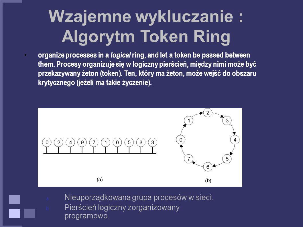 Wzajemne wykluczanie : Algorytm Token Ring a. Nieuporządkowana grupa procesów w sieci. b. Pierścień logiczny zorganizowany programowo. organize proces