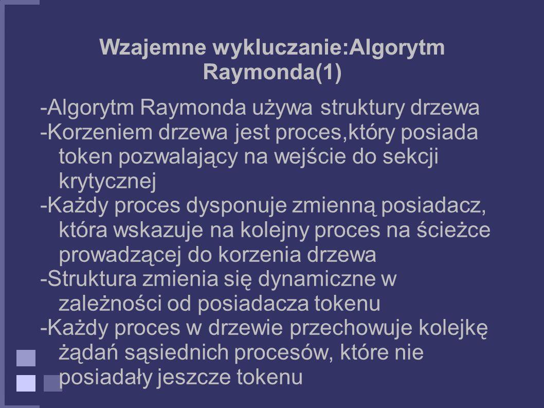 Wzajemne wykluczanie:Algorytm Raymonda(1) -Algorytm Raymonda używa struktury drzewa -Korzeniem drzewa jest proces,który posiada token pozwalający na w