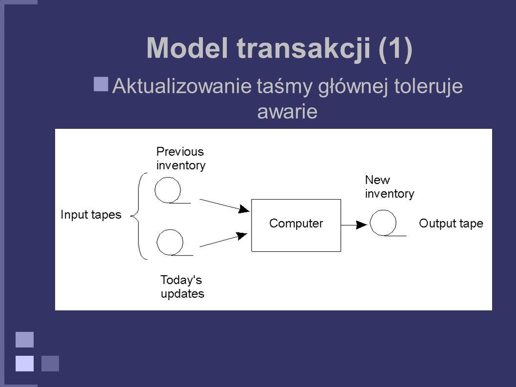 Model transakcji (1) Aktualizowanie taśmy głównej toleruje awarie