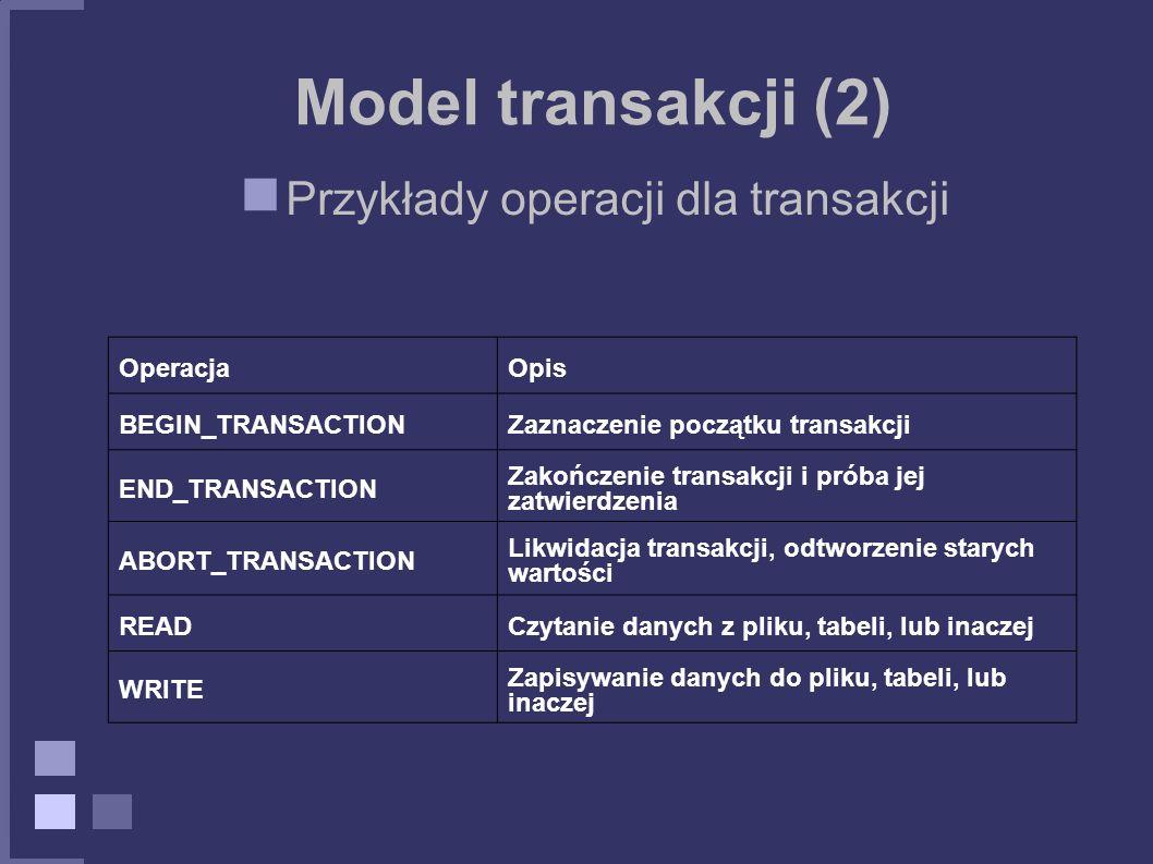 Model transakcji (2) Przykłady operacji dla transakcji OperacjaOpis BEGIN_TRANSACTIONZaznaczenie początku transakcji END_TRANSACTION Zakończenie trans