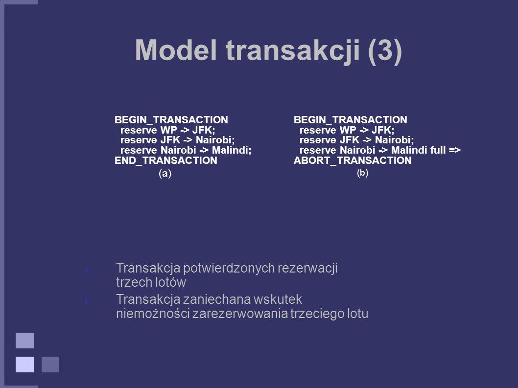 Model transakcji (3) a. Transakcja potwierdzonych rezerwacji trzech lotów b. Transakcja zaniechana wskutek niemożności zarezerwowania trzeciego lotu B