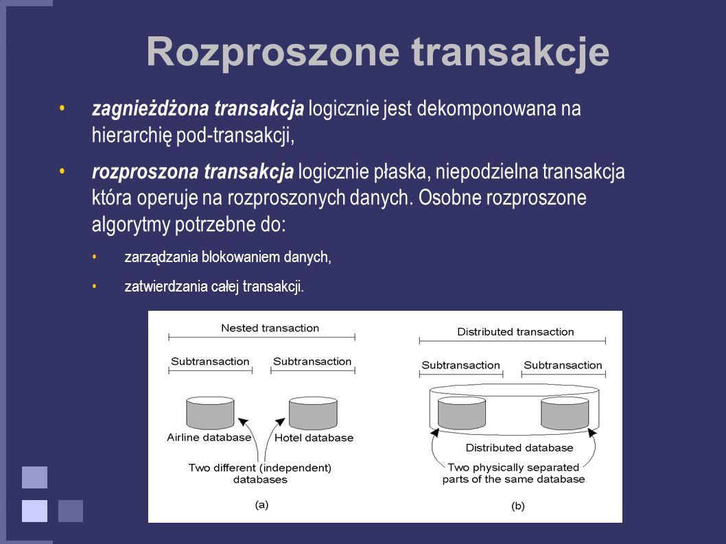 Rozproszone transakcje zagnieżdżona transakcja logicznie jest dekomponowana na hierarchię pod-transakcji, rozproszona transakcja logicznie płaska, nie