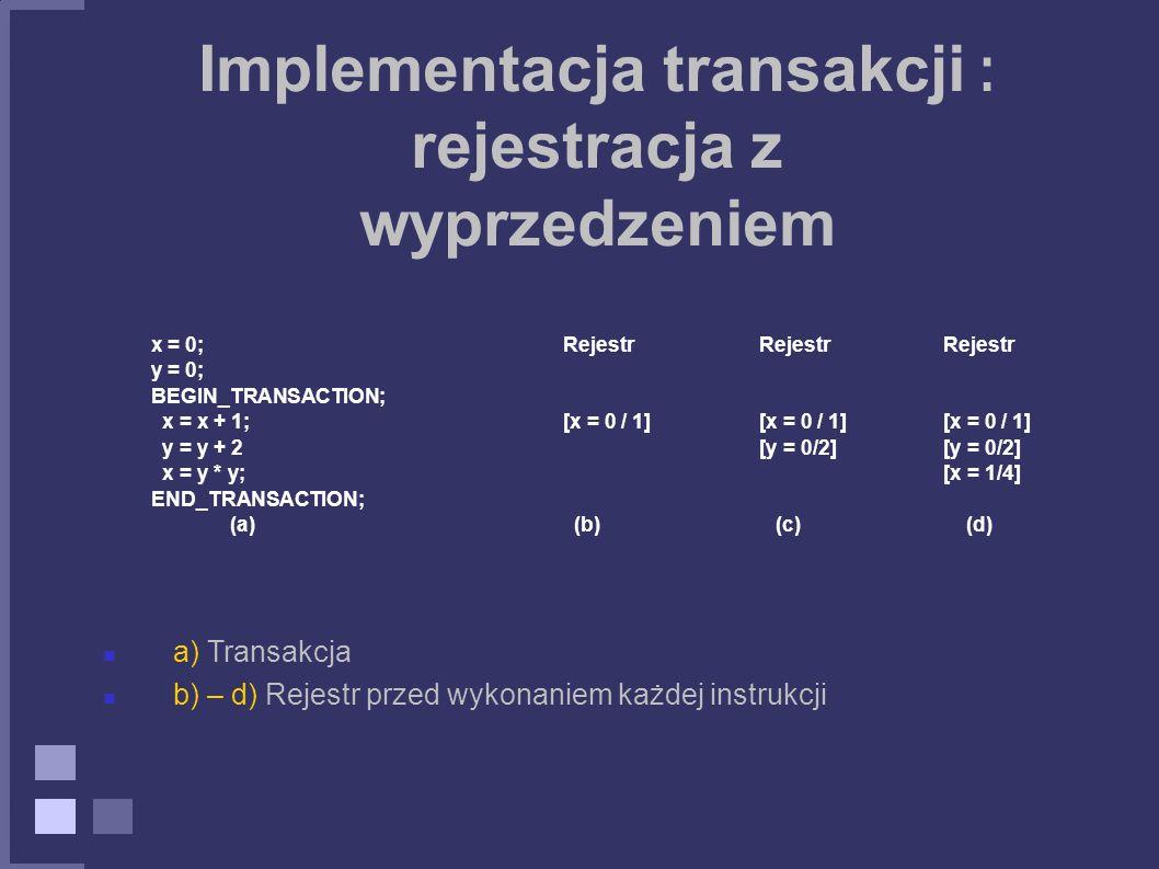 Implementacja transakcji : rejestracja z wyprzedzeniem a) Transakcja b) – d) Rejestr przed wykonaniem każdej instrukcji x = 0; y = 0; BEGIN_TRANSACTIO