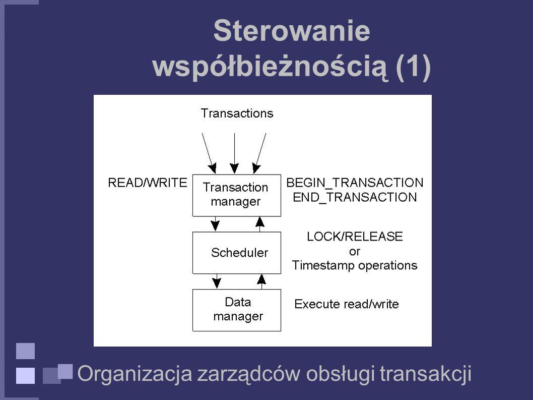 Sterowanie współbieżnością (1) Organizacja zarządców obsługi transakcji