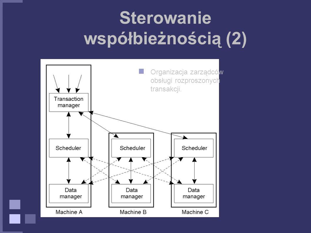 Sterowanie współbieżnością (2) Organizacja zarządców obsługi rozproszonych transakcji.