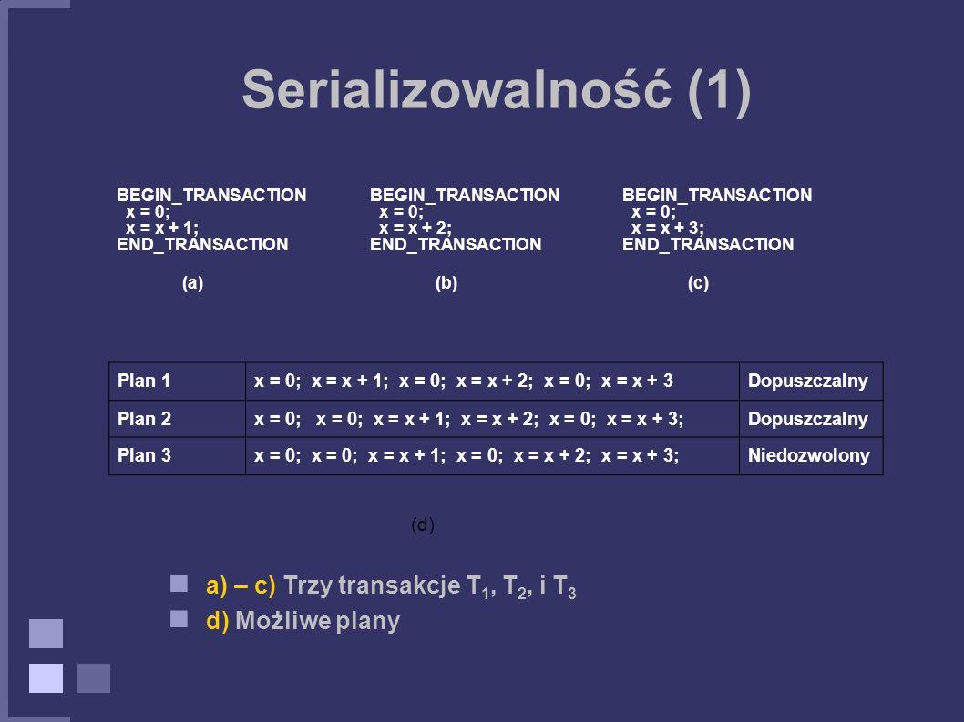 Serializowalność (1) a) – c) Trzy transakcje T 1, T 2, i T 3 d) Możliwe plany BEGIN_TRANSACTION x = 0; x = x + 1; END_TRANSACTION (a) BEGIN_TRANSACTIO
