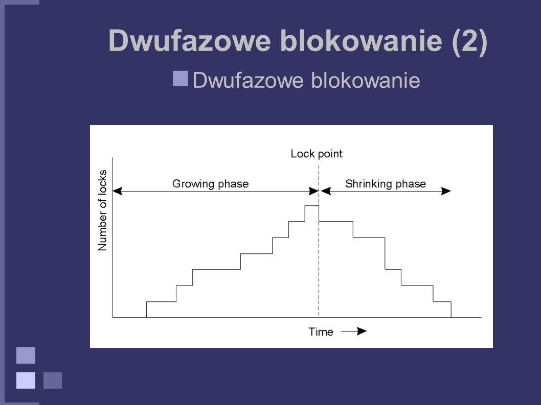 Dwufazowe blokowanie (2) Dwufazowe blokowanie