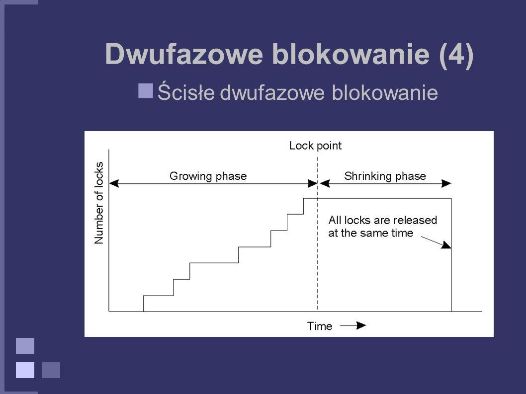 Dwufazowe blokowanie (4) Ścisłe dwufazowe blokowanie