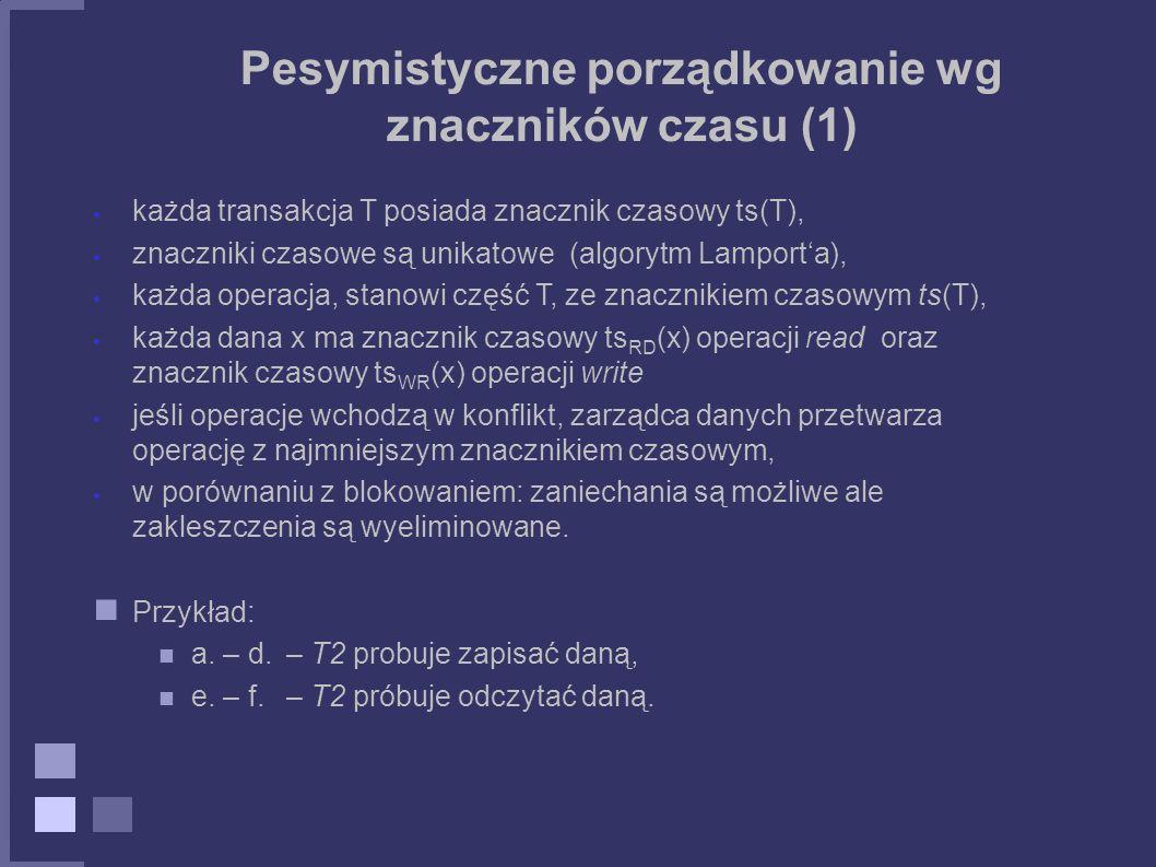 Pesymistyczne porządkowanie wg znaczników czasu (1) każda transakcja T posiada znacznik czasowy ts(T), znaczniki czasowe są unikatowe (algorytm Lampor