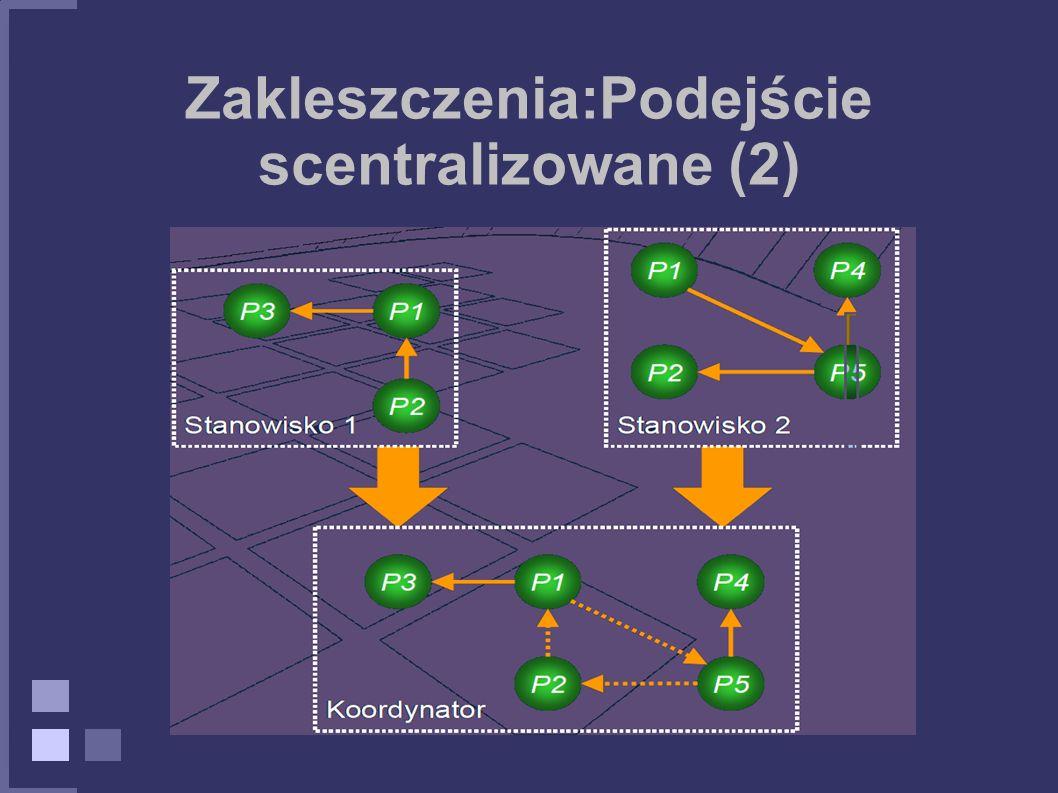Zakleszczenia:Podejście scentralizowane (2)