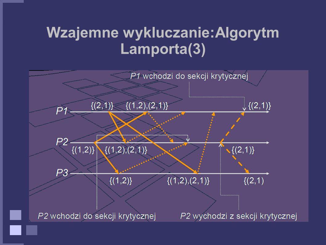 Wzajemne wykluczanie:Algorytm Lamporta(3)
