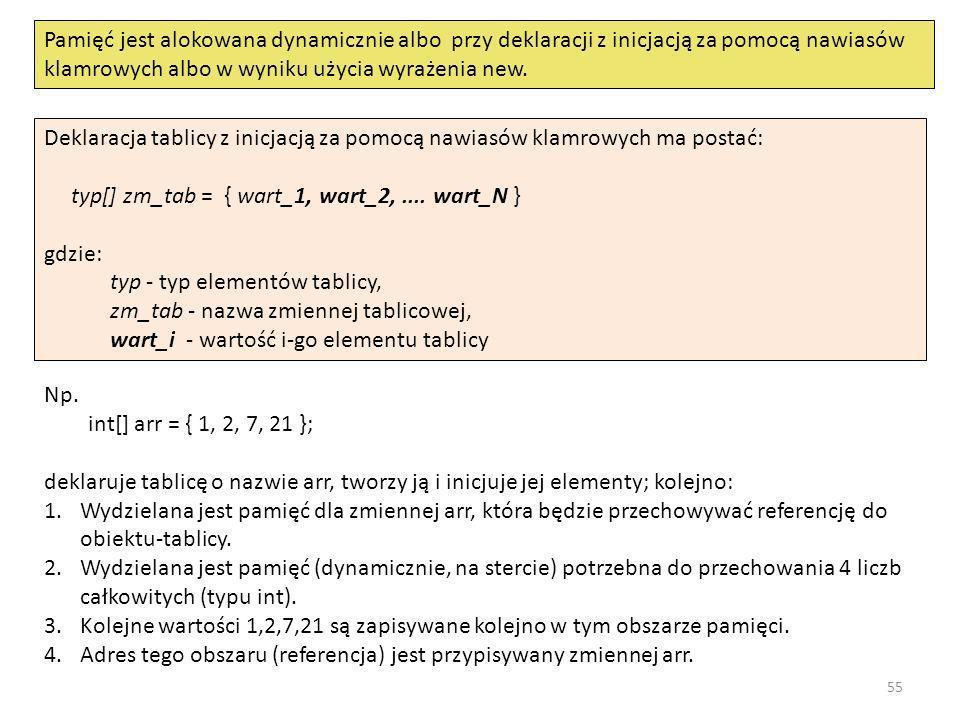 Deklaracja tablicy z inicjacją za pomocą nawiasów klamrowych ma postać: typ[] zm_tab = { wart_1, wart_2,.... wart_N } gdzie: typ - typ elementów tabli