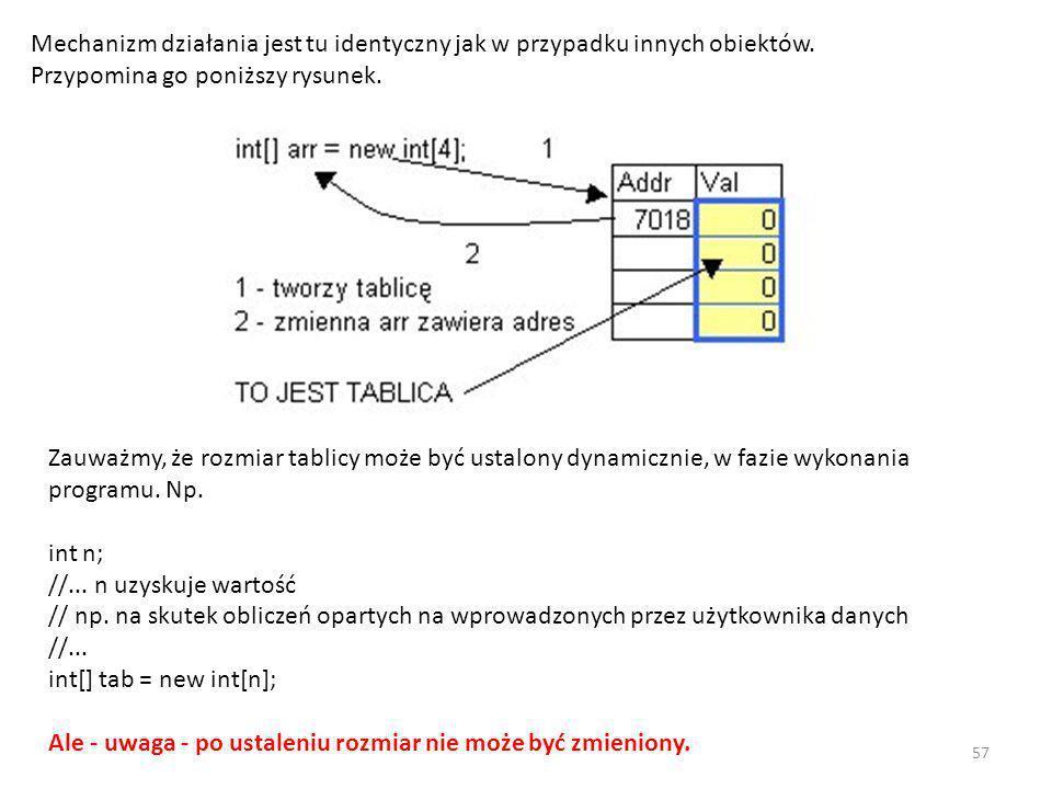 Mechanizm działania jest tu identyczny jak w przypadku innych obiektów. Przypomina go poniższy rysunek. Zauważmy, że rozmiar tablicy może być ustalony