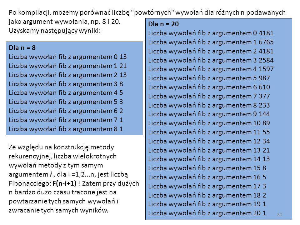 Po kompilacji, możemy porównać liczbę powtórnych wywołań dla różnych n podawanych jako argument wywołania, np.