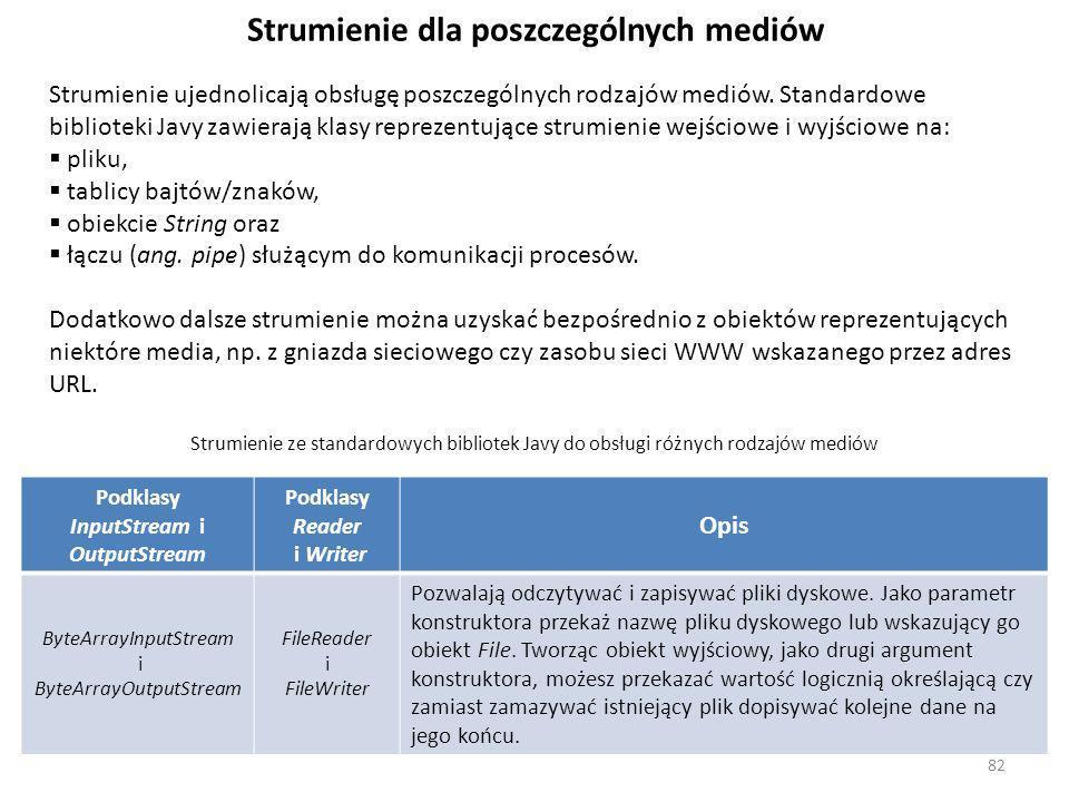 Strumienie dla poszczególnych mediów Strumienie ujednolicają obsługę poszczególnych rodzajów mediów. Standardowe biblioteki Javy zawierają klasy repre