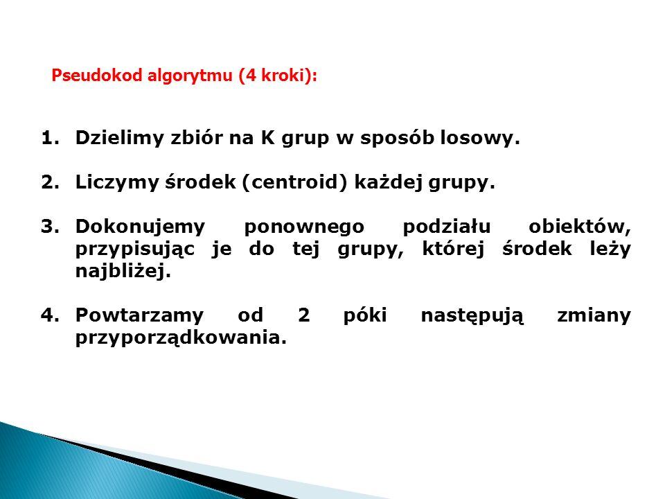 1.Dzielimy zbiór na K grup w sposób losowy. 2.Liczymy środek (centroid) każdej grupy. 3.Dokonujemy ponownego podziału obiektów, przypisując je do tej