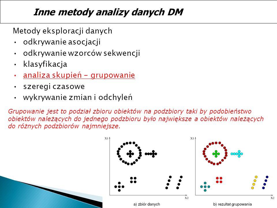 Metody eksploracji danych odkrywanie asocjacji odkrywanie wzorców sekwencji klasyfikacja analiza skupień - grupowanie szeregi czasowe wykrywanie zmian