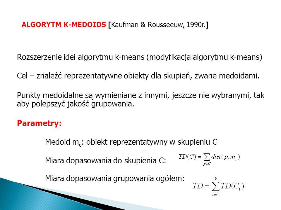 Rozszerzenie idei algorytmu k-means (modyfikacja algorytmu k-means) Cel – znaleźć reprezentatywne obiekty dla skupień, zwane medoidami. Punkty medoida