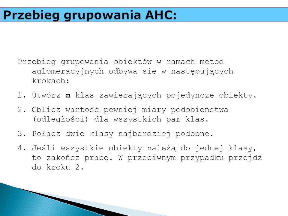 Przebieg grupowania AHC: Przebieg grupowania obiektów w ramach metod aglomeracyjnych odbywa się w następujących krokach: 1.Utwórz n klas zawierających