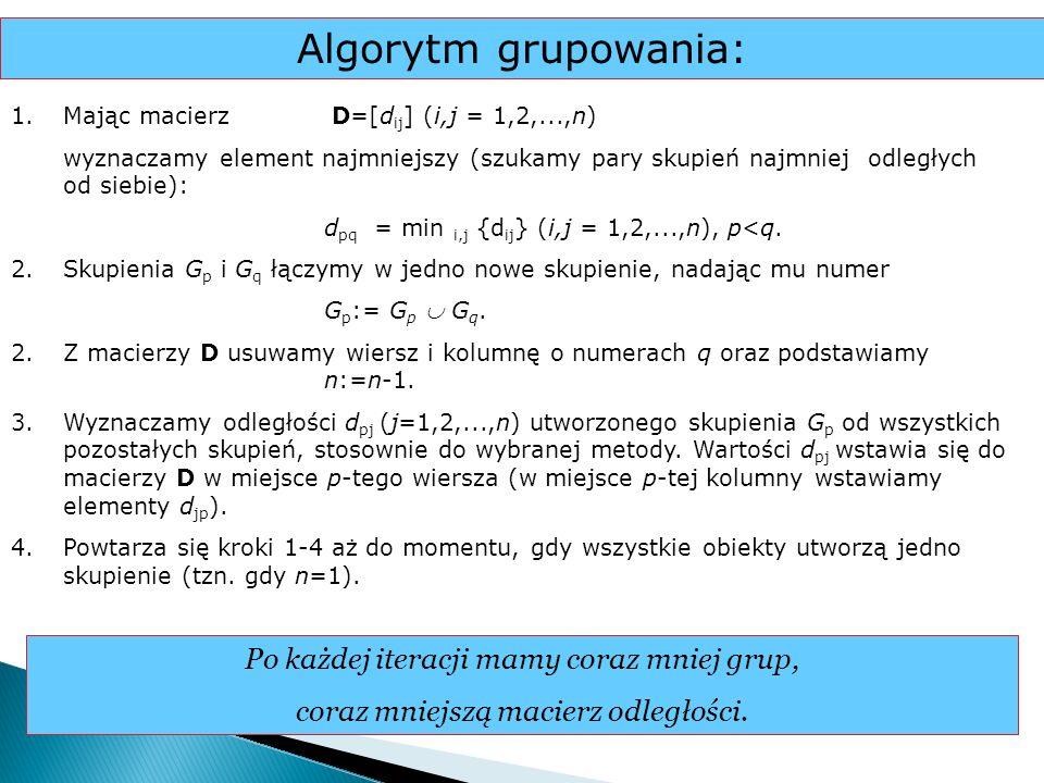 Algorytm grupowania: 1.Mając macierz D=[d ij ] (i,j = 1,2,...,n) wyznaczamy element najmniejszy (szukamy pary skupień najmniej odległych od siebie): d