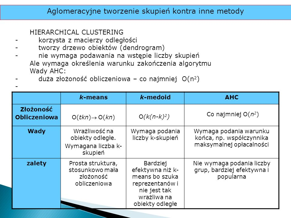 k-meansk-medoidAHC Złożoność Obliczeniowa O(tkn) O(kn) WadyWrażliwość na obiekty odległe. Wymagana liczba k- skupień Wymaga podania liczby k-skupień W