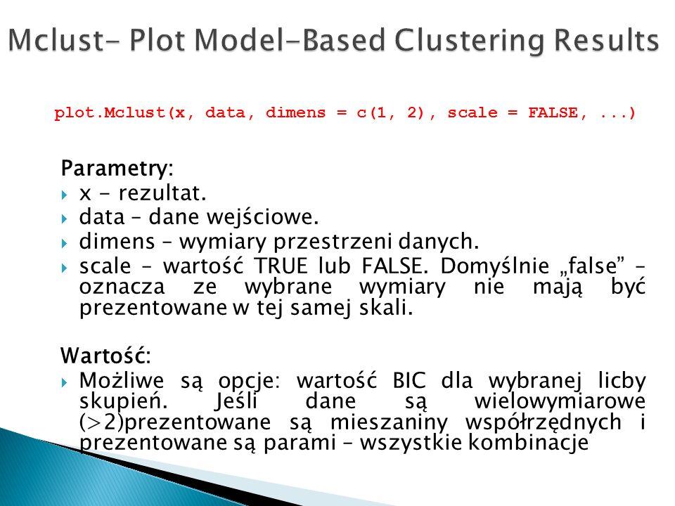 Parametry: x - rezultat. data – dane wejściowe. dimens – wymiary przestrzeni danych. scale – wartość TRUE lub FALSE. Domyślnie false – oznacza ze wybr