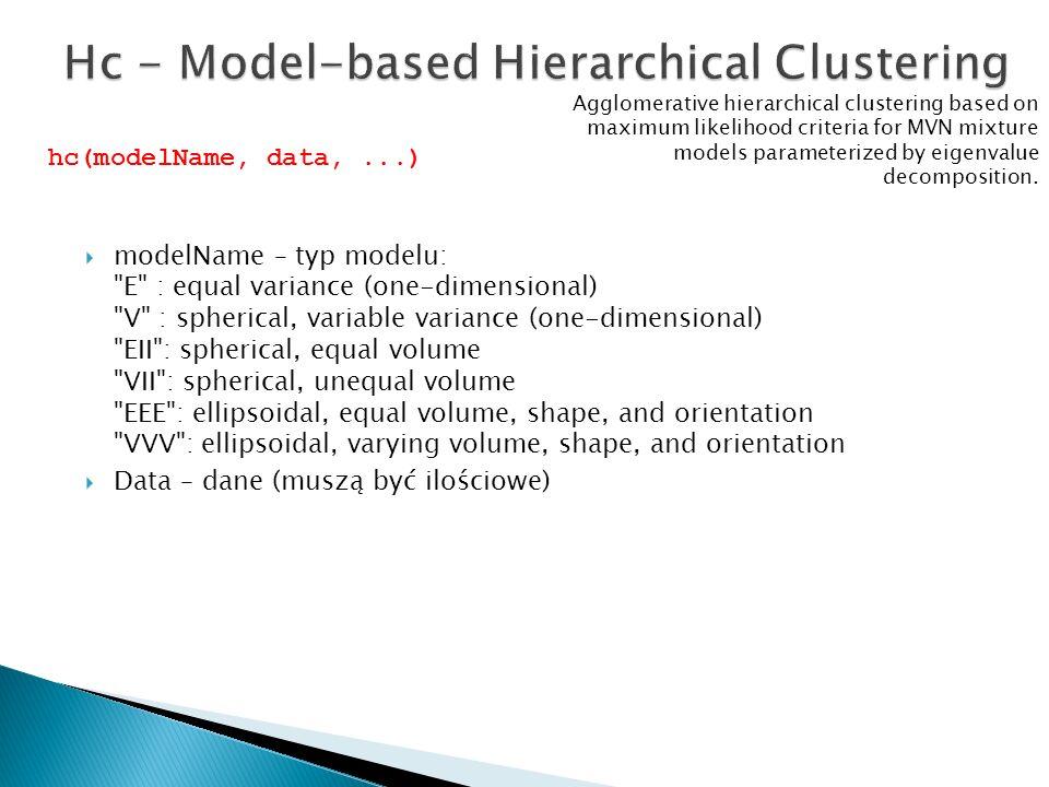 modelName – typ modelu: