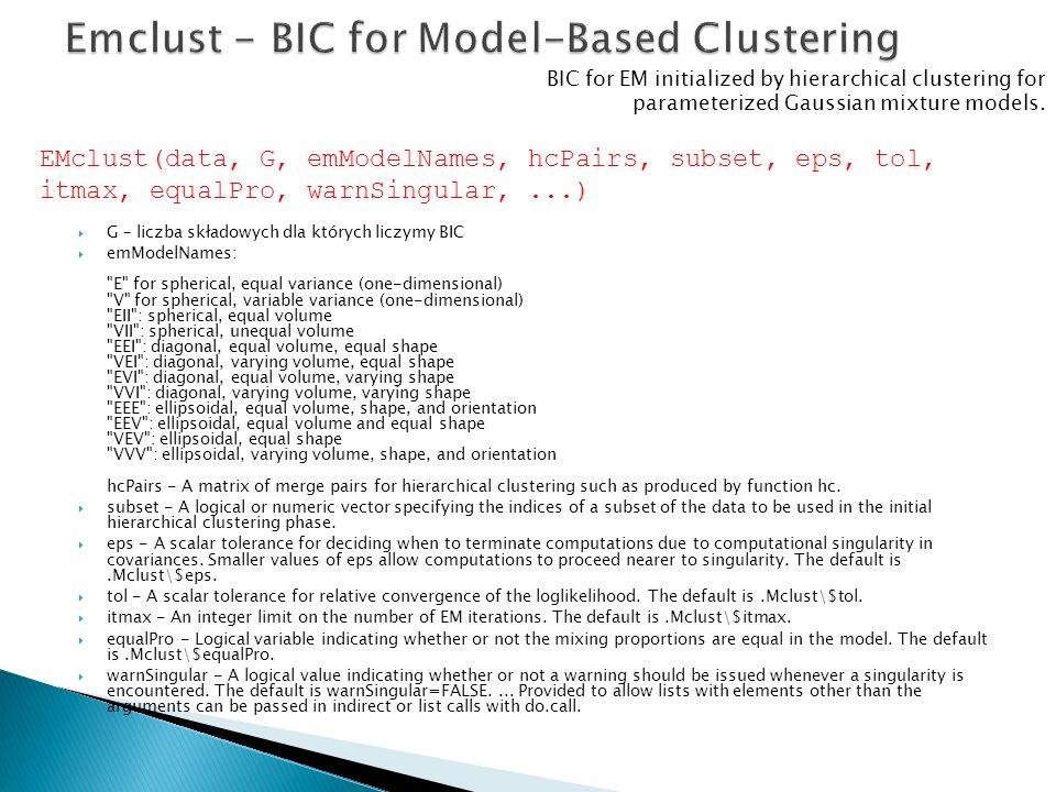 G – liczba składowych dla których liczymy BIC emModelNames: