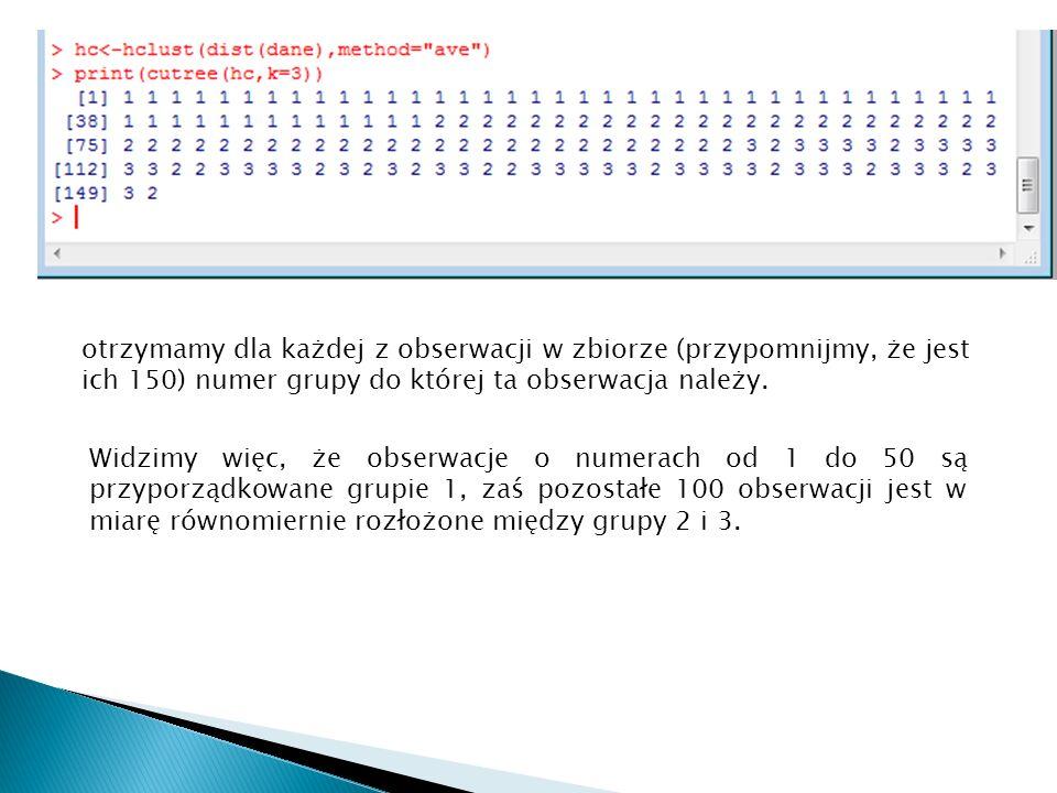 otrzymamy dla każdej z obserwacji w zbiorze (przypomnijmy, że jest ich 150) numer grupy do której ta obserwacja należy. Widzimy więc, że obserwacje o