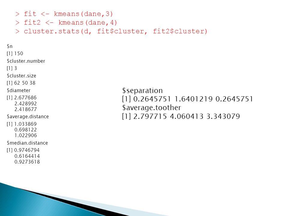 $n [1] 150 $cluster.number [1] 3 $cluster.size [1] 62 50 38 $diameter [1] 2.677686 2.428992 2.418677 $average.distance [1] 1.033869 0.698122 1.022906