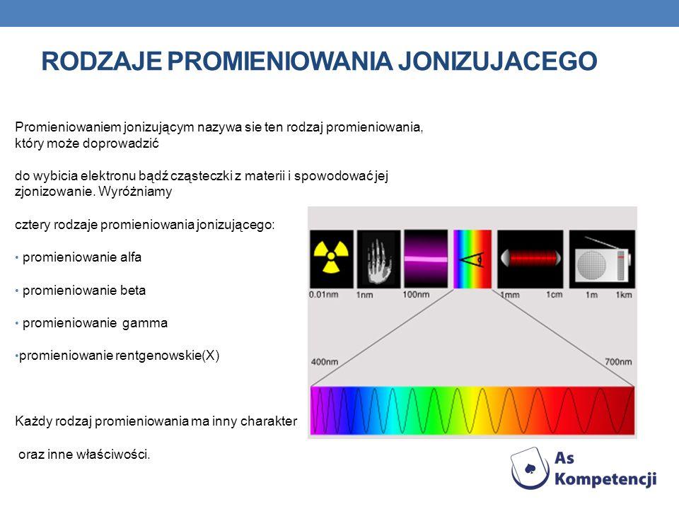 RODZAJE PROMIENIOWANIA JONIZUJACEGO Promieniowaniem jonizującym nazywa sie ten rodzaj promieniowania, który może doprowadzić do wybicia elektronu bądź cząsteczki z materii i spowodować jej zjonizowanie.