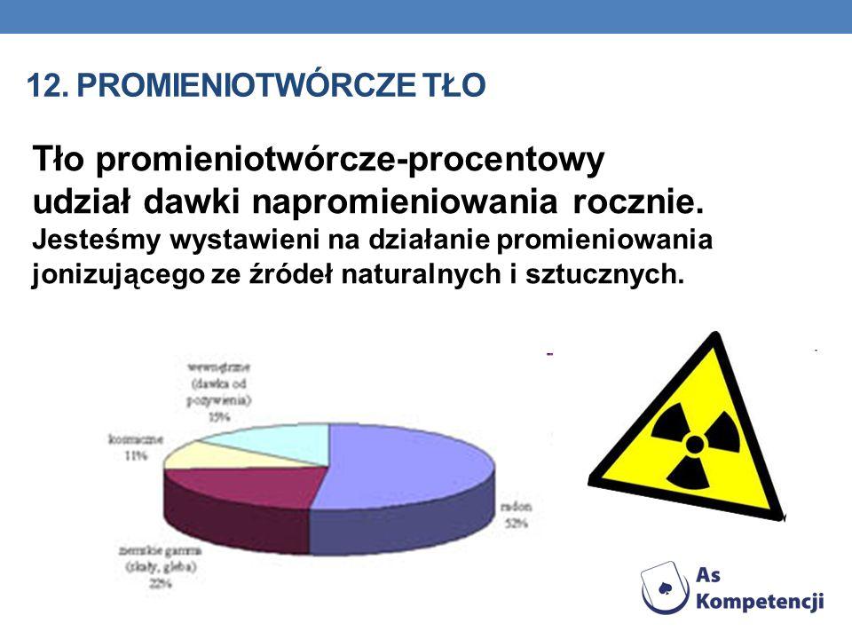 12. PROMIENIOTWÓRCZE TŁO Tło promieniotwórcze-procentowy udział dawki napromieniowania rocznie. Jesteśmy wystawieni na działanie promieniowania jonizu