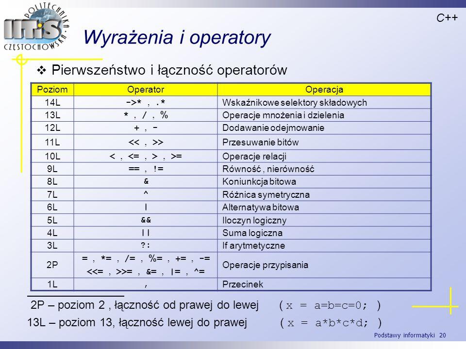 Podstawy informatyki 20 Wyrażenia i operatory C++ PoziomOperatorOperacja 14L ->*,.* Wskaźnikowe selektory składowych 13L *, /, % Operacje mnożenia i d