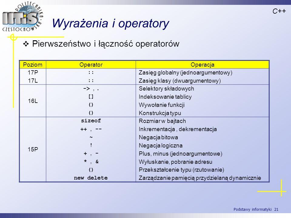Podstawy informatyki 21 Wyrażenia i operatory C++ PoziomOperatorOperacja 17P 17L :: Zasięg globalny (jednoargumentowy) Zasięg klasy (dwuargumentowy) 1