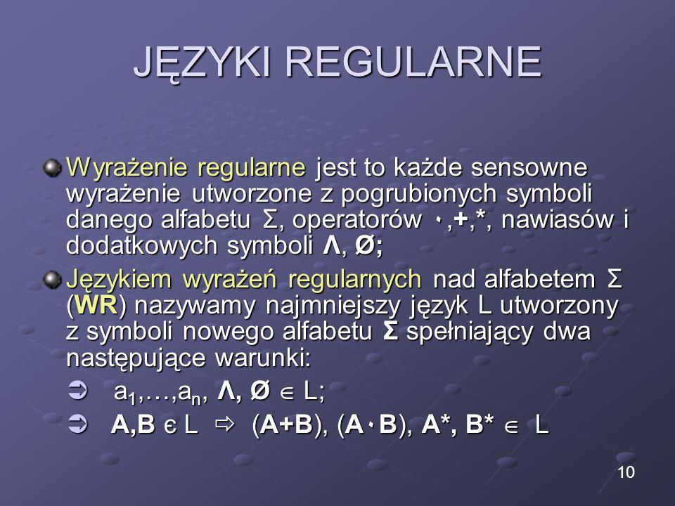 JĘZYKI REGULARNE Wyrażenie regularne jest to każde sensowne wyrażenie utworzone z pogrubionych symboli danego alfabetu Σ, operatorów ۰,+,*, nawiasów i