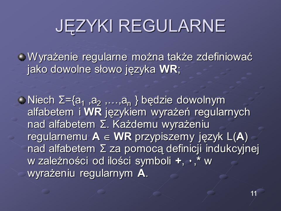 JĘZYKI REGULARNE Wyrażenie regularne można także zdefiniować jako dowolne słowo języka WR; Niech Σ={a 1,a 2,…,a n } będzie dowolnym alfabetem i WR jęz